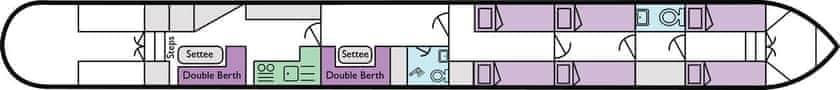Boat Plan